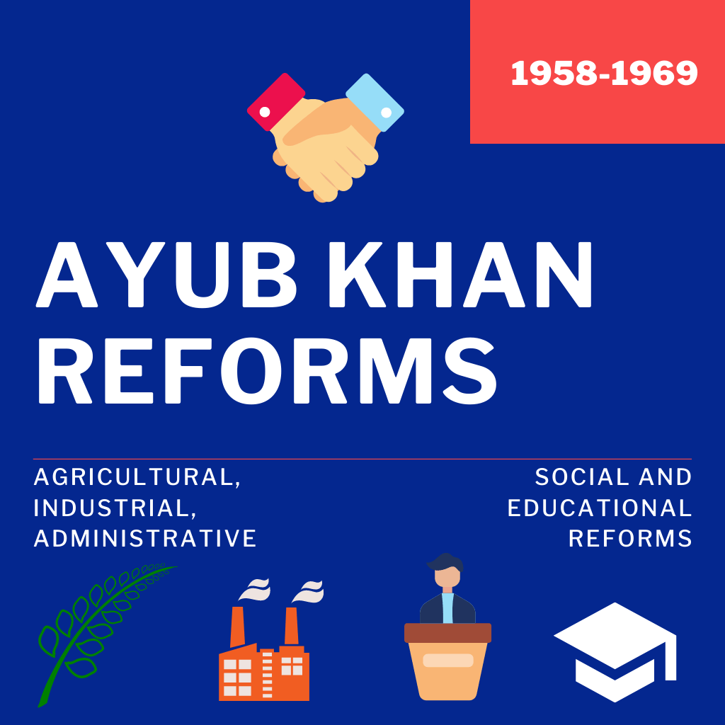 Ayub Khan reforms