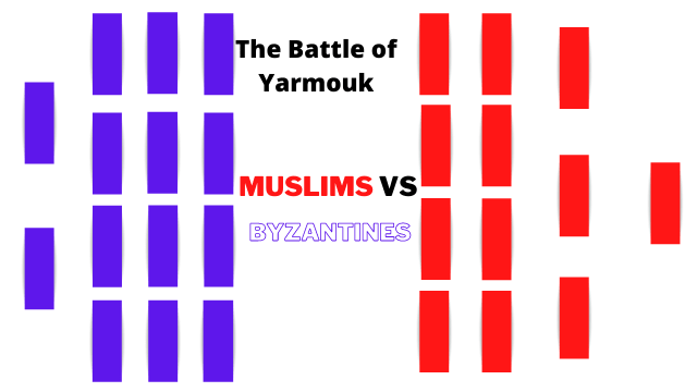 Battle of Yarmouk Notes