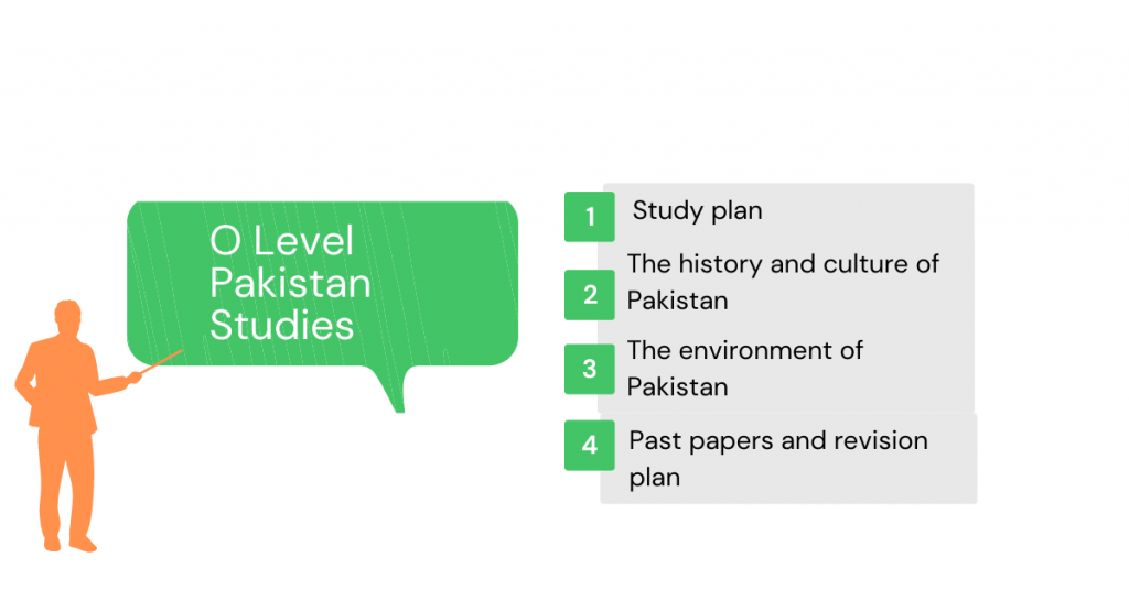 O Level Pakistan Studies