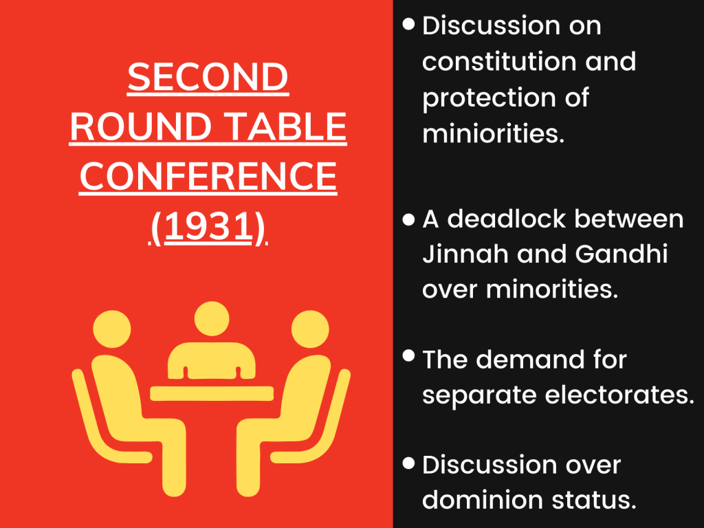second round table conferences
