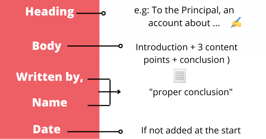 account writing format