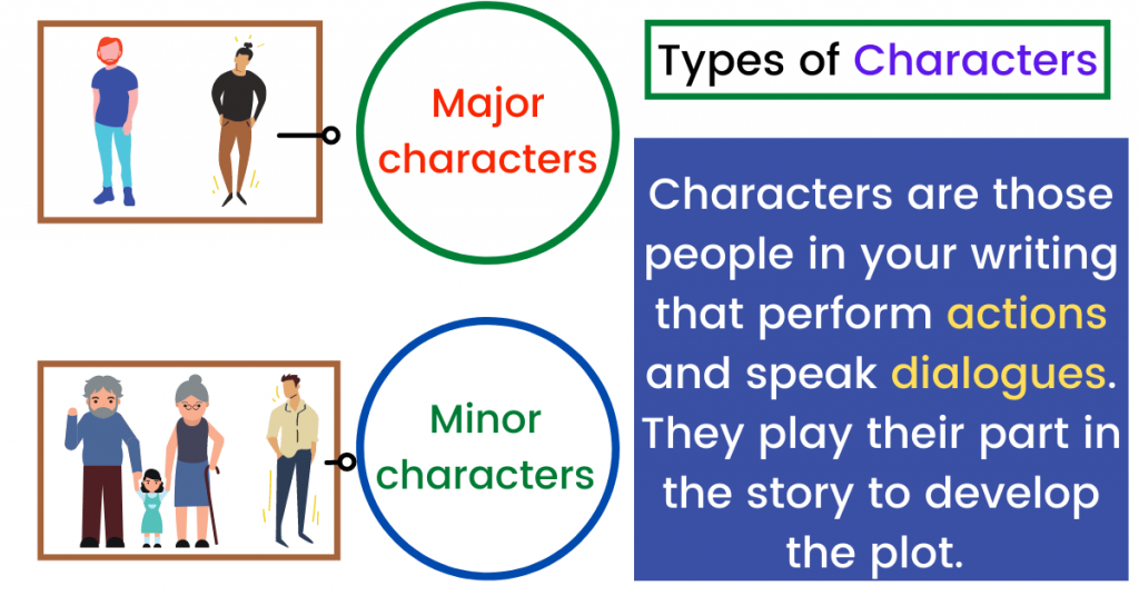 Characters in narrative writing