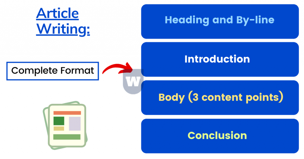 article writing format o level