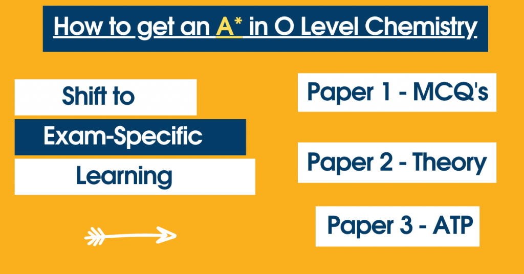 Tips to get an A* in o level chemistry