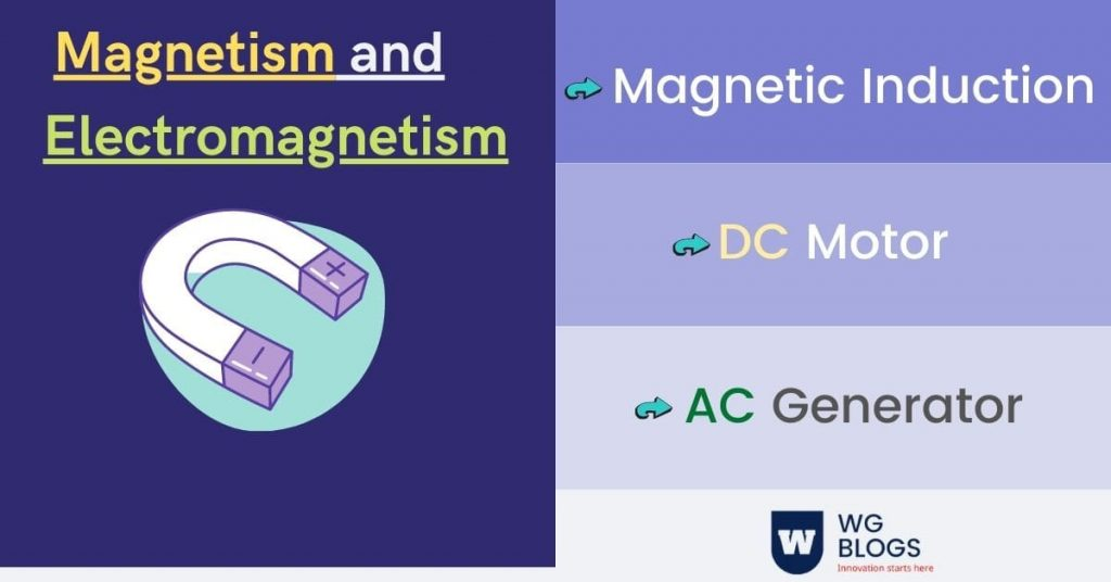 magnetism and electromagnetism o level