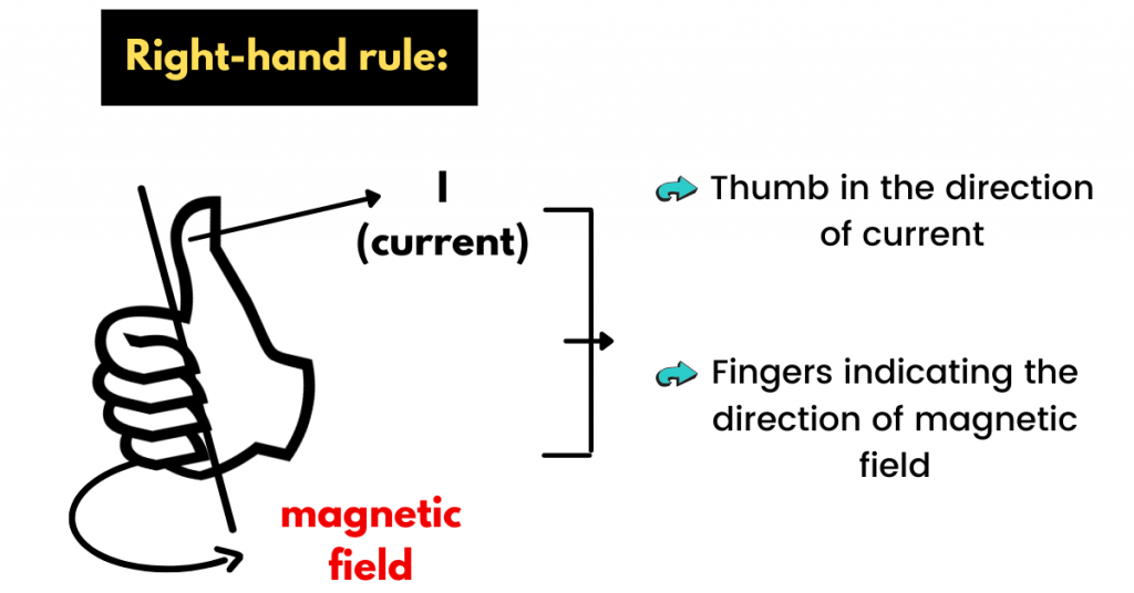 right hand rule electromagnetism